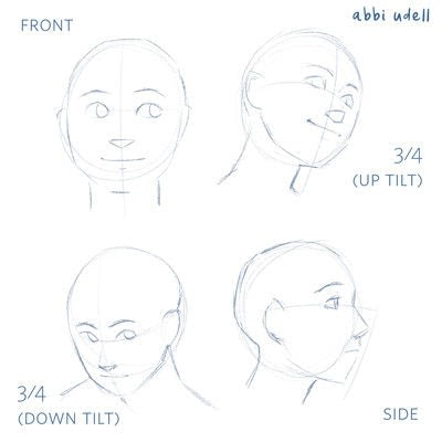 How to create a portrait. Basic Faces - Step 2