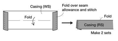 How to make a drawstring pouch. Mini Drawstring Bag - Step 2