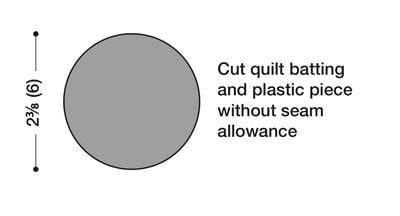 How to make a drawstring pouch. Mini Drawstring Bag - Step 3