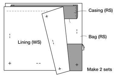 How to make a drawstring pouch. Mini Drawstring Bag - Step 5