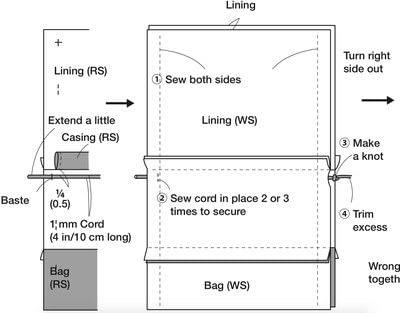 How to make a drawstring pouch. Mini Drawstring Bag - Step 6