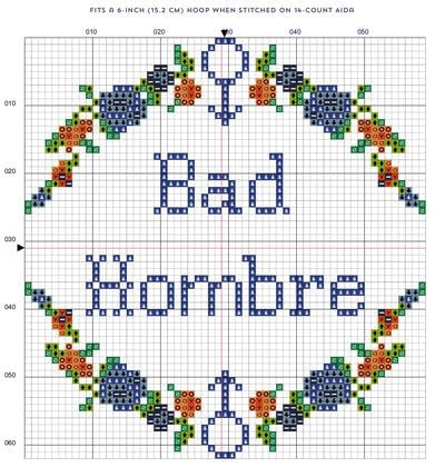How to cross stitch art. Nasty Woman & Bad Hombre Cross Stitches - Step 2