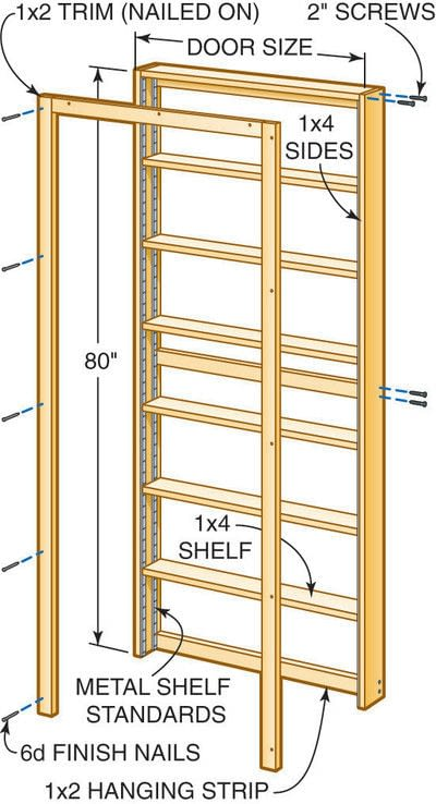How to make a wall shelf. Behind The  Door Shelves - Step 1