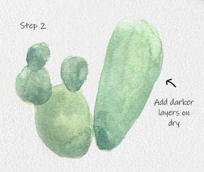 How to paint a piece of watercolor art. Cactus Watercolour Tutorial - Step 2