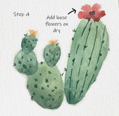 How to paint a piece of watercolor art. Cactus Watercolour Tutorial - Step 4