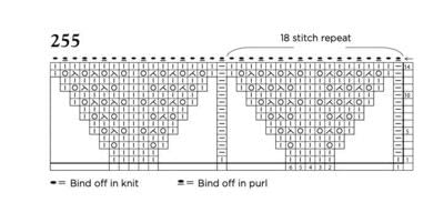 How to knit a lace knit scarf. Mini Scarf With Frill - Step 2