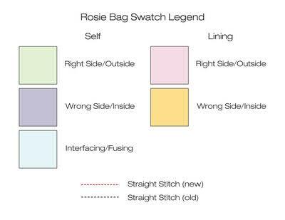 How to make a sling bag. Rosie Cross Shoulder Bag - Step 2