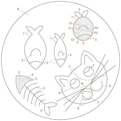 How to make a cat plushie. Greedy Cat Punch Needle - Step 1