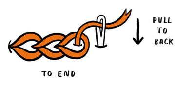 How to stitch . Chain Stitch - Step 7