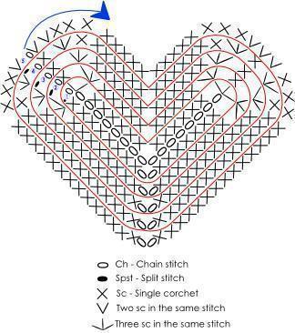 How to make a shape plushie. Crocheted Hearts - Step 1