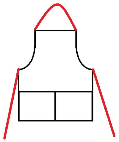 How to make a full apron. Big Daddy Apron - Step 6